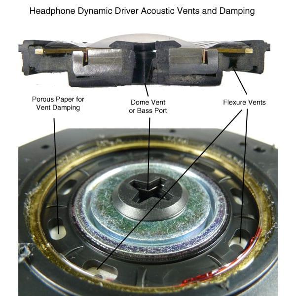 DynamicDrivers_Photo_AcousticsAndVents